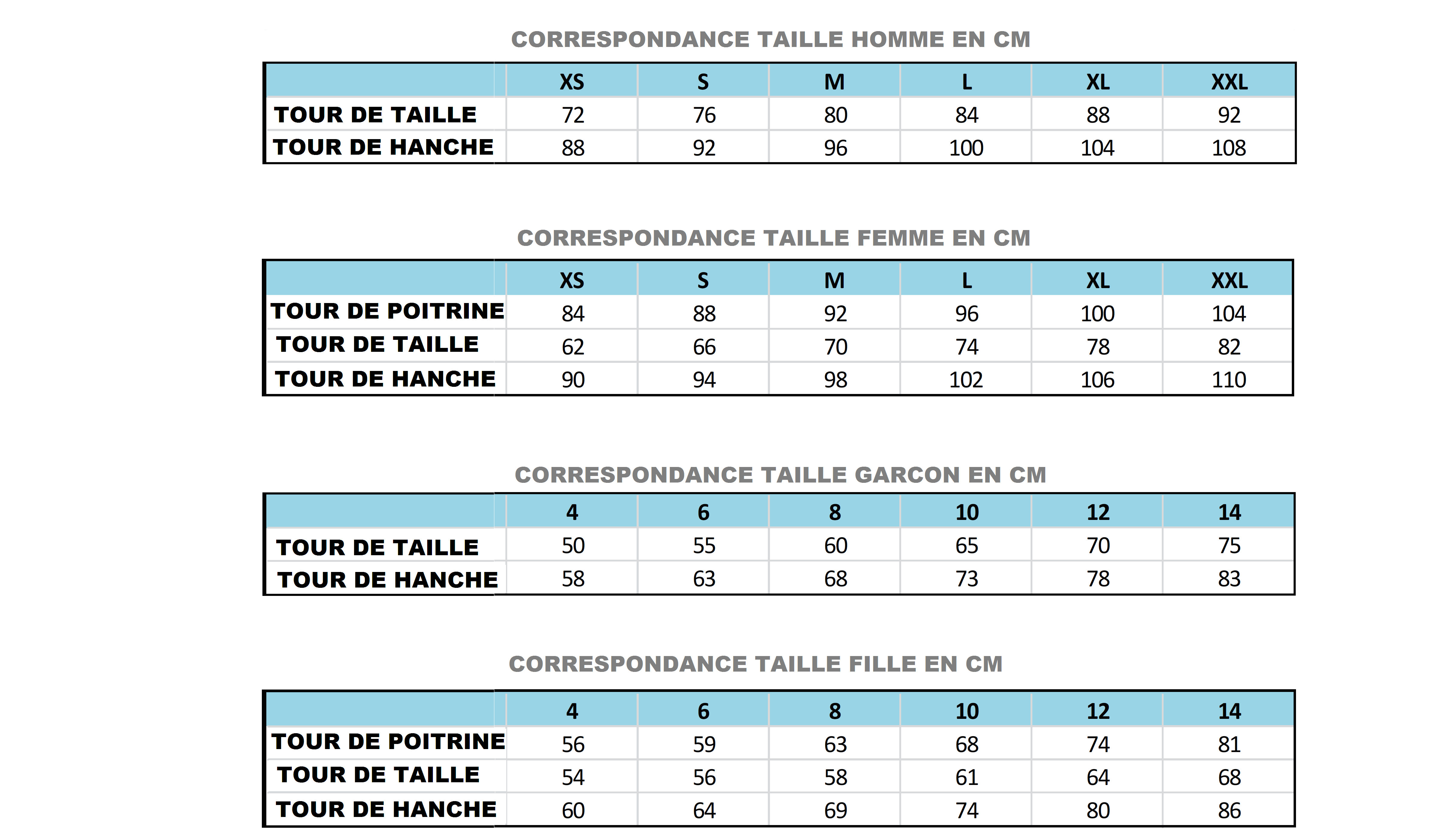 CORRESPONDANCE DES TAILLES POUR MAILLOT DE BAIN PERSONNALISES